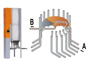 Operating principle of a selection station with base plate (grey) and turntable (orange) with connection pipe. The material is conveyed from the material feed line (A) through the connection pipe to the machine (B).